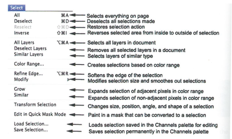 Source: The Graphic Designer's Digital Toolkit, Alan Wood, 5th Edition, 2011