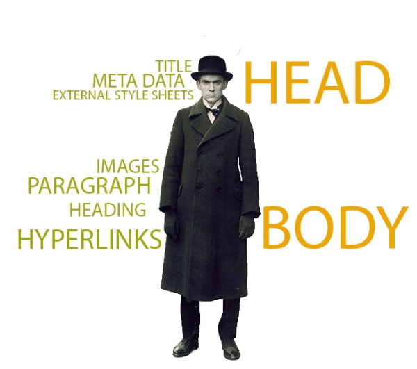 This image is comparing HTML structure to a human body. Man in photo from image by August Sander.