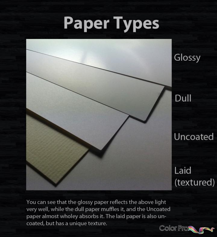 Source: http://www.colorproprint.com/blog/