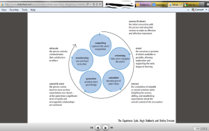 Screenshot - The Experience Cycle from What's Your Story by Joyce Hostyn