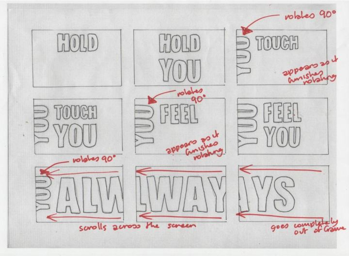 Example of a storyboard with annotations. Courtesy of Sarah Pritchard.