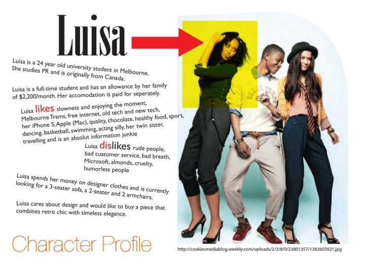 Example of a character profile